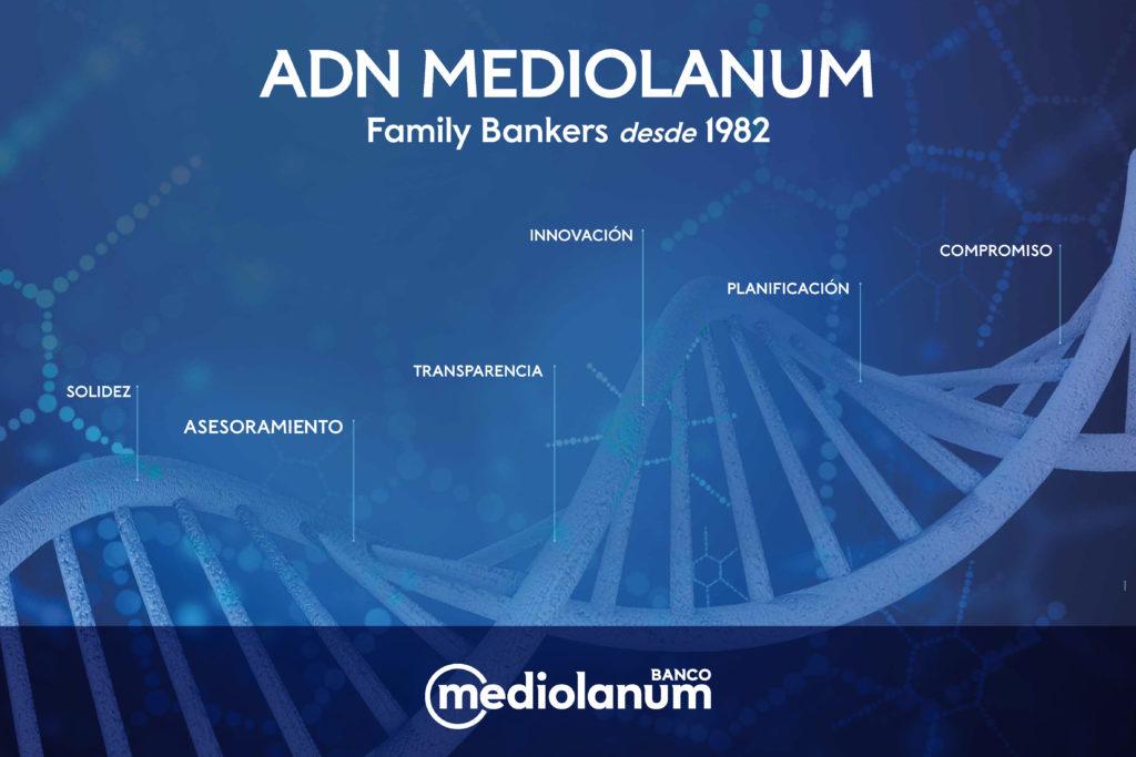 ADN Mediolanum