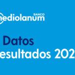 Resultados 2020: Banco Mediolanum, líder en asesoramiento en un año sin precedentes
